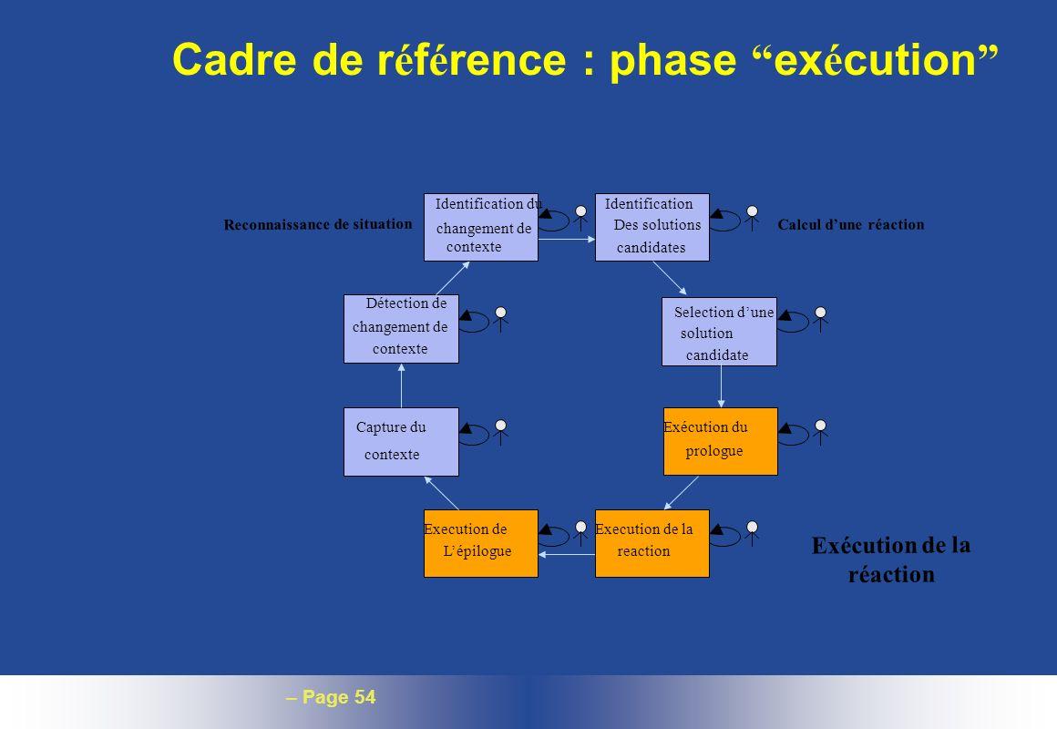 – Page 54 Reconnaissance de situation Exécution de la réaction Capture du contexte Identification Des solutions candidates Selection dune solution can
