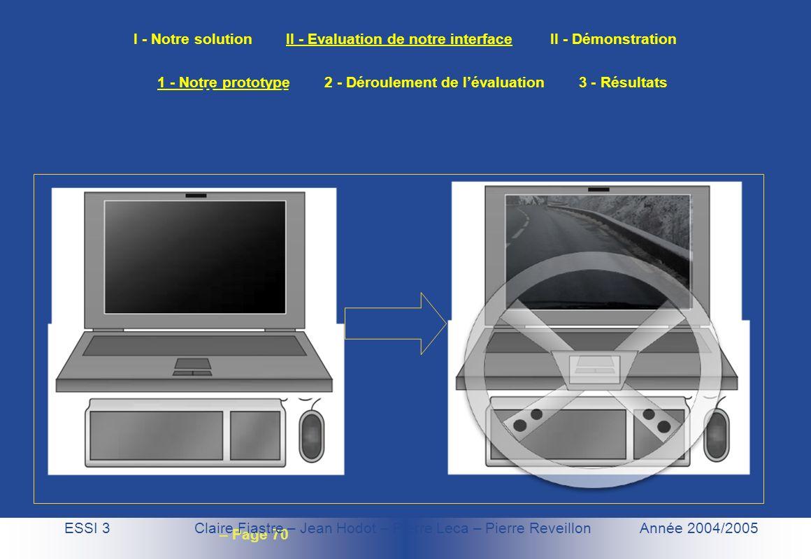 – Page 70 I - Notre solution II - Evaluation de notre interface II - Démonstration ESSI 3 Claire Fiastre – Jean Hodot – Pierre Leca – Pierre Reveillon