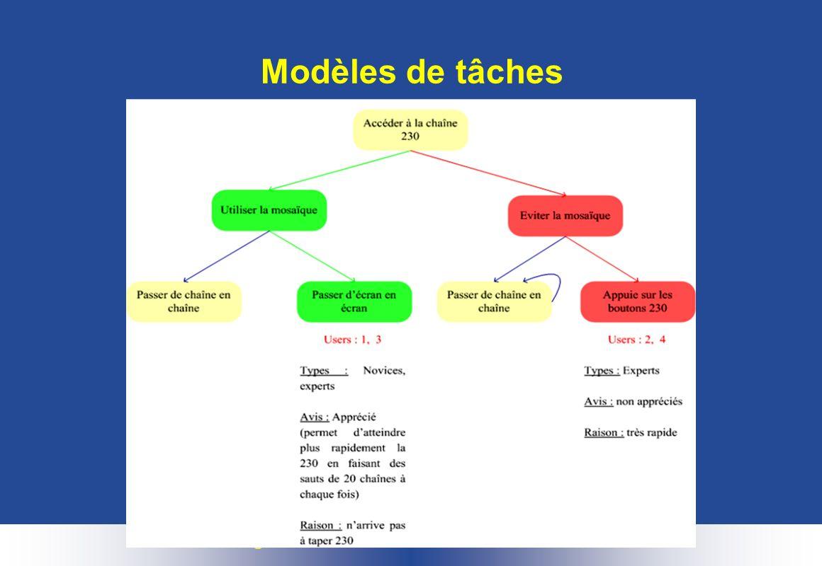 – Page 79 Modèles de tâches