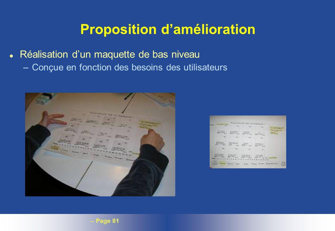 – Page 81 Proposition damélioration l Réalisation dun maquette de bas niveau –Conçue en fonction des besoins des utilisateurs