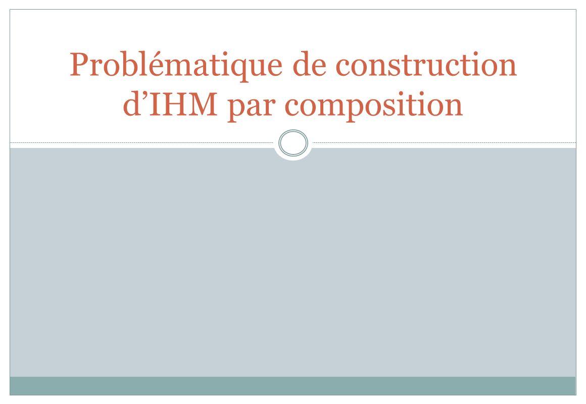 Problématique de construction dIHM par composition