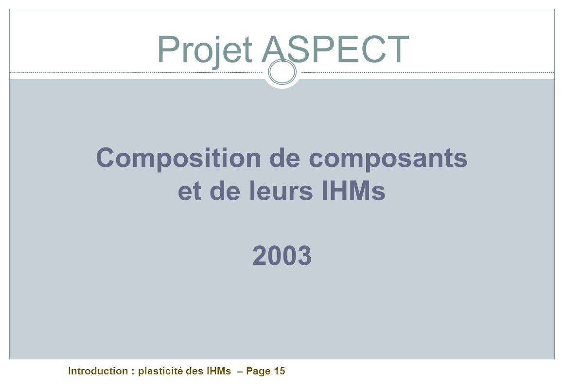 Introduction : plasticité des IHMs – Page 15 Projet ASPECT Composition de composants et de leurs IHMs 2003