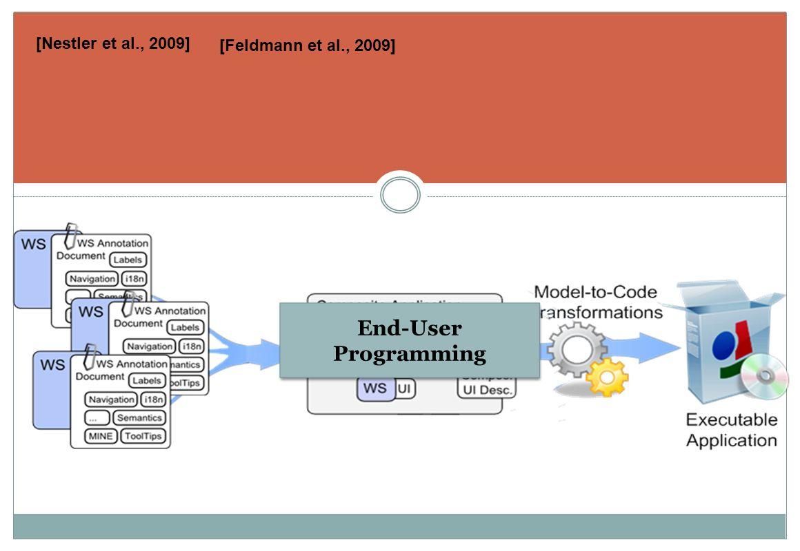 1 ière approche: Composition Visuelle [Nestler et al., 2009] [Feldmann et al., 2009] End-User Programming
