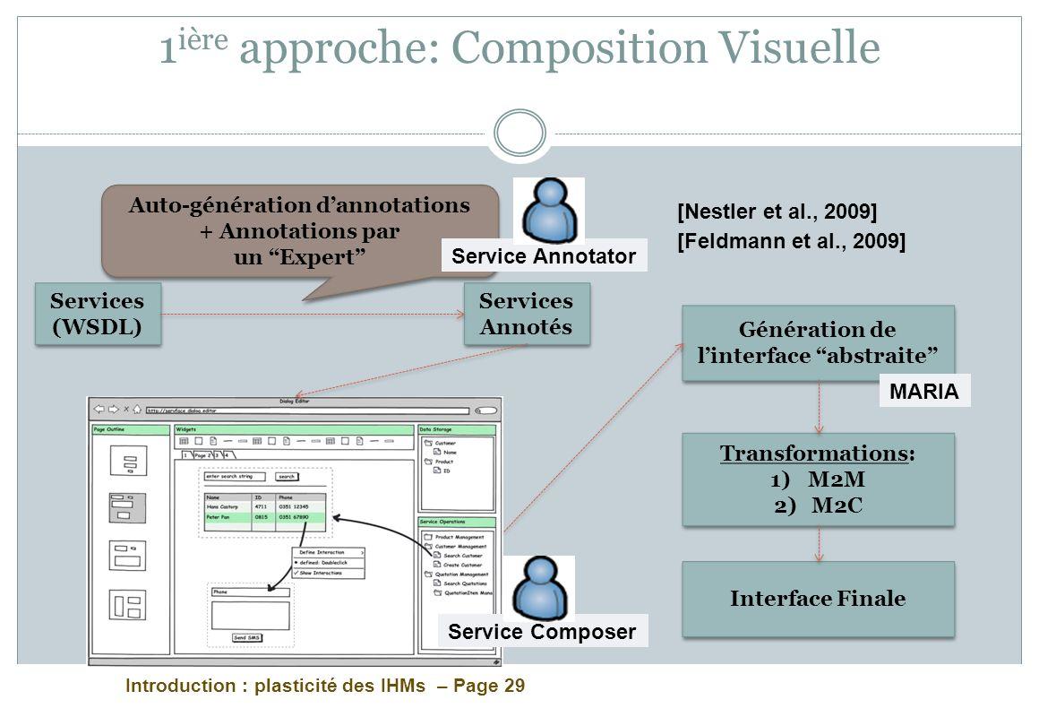 Introduction : plasticité des IHMs – Page 29 1 ière approche: Composition Visuelle [Nestler et al., 2009] [Feldmann et al., 2009] Services (WSDL) Serv