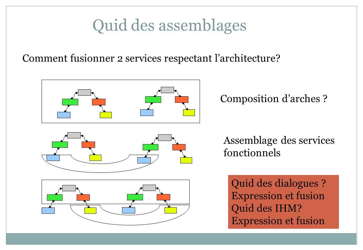 Quid des assemblages Comment fusionner 2 services respectant larchitecture? Composition darches ? Assemblage des services fonctionnels Quid des dialog