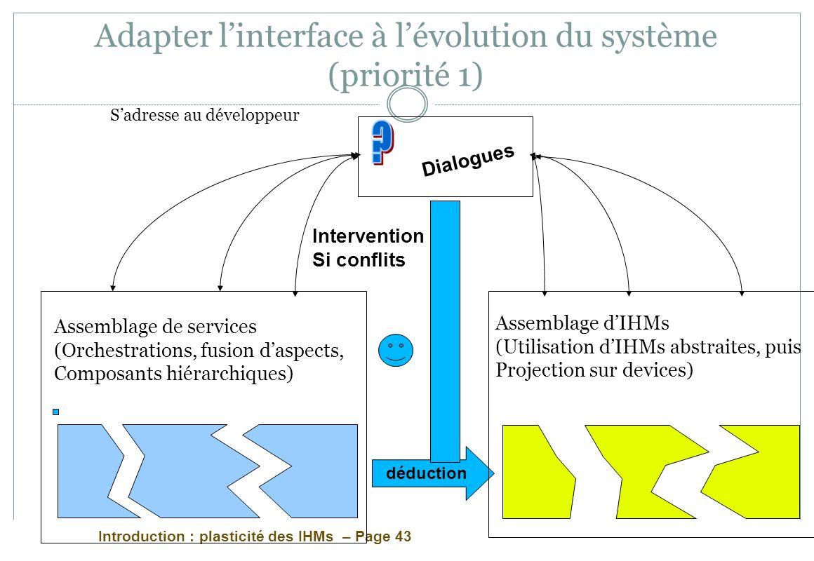 Introduction : plasticité des IHMs – Page 43 Adapter linterface à lévolution du système (priorité 1) déduction Assemblage de services (Orchestrations,