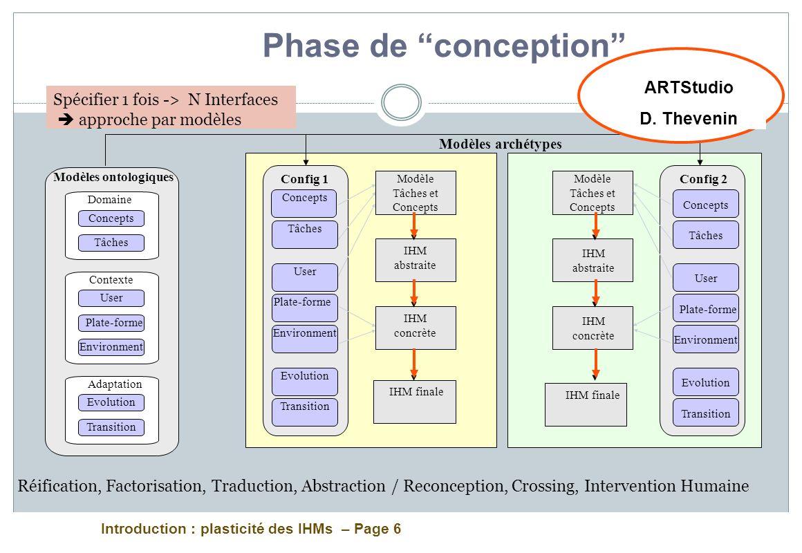 Introduction : plasticité des IHMs – Page 6 Phase de conception Config 1 Modèle Tâches et Concepts IHM concrète IHM finale IHM abstraite Modèle Tâches
