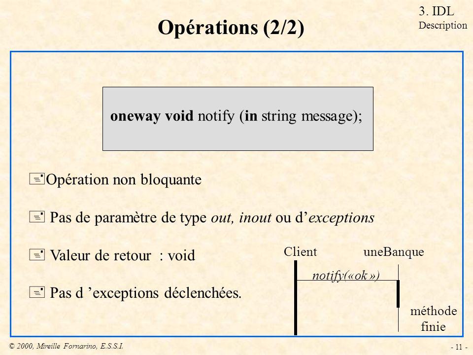 © 2000, Mireille Fornarino, E.S.S.I. - 11 - Opérations (2/2) oneway void notify (in string message); +Opération non bloquante + Pas de paramètre de ty