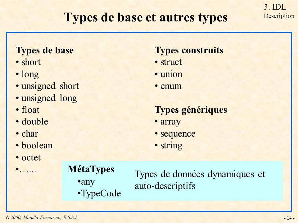© 2000, Mireille Fornarino, E.S.S.I. - 14 - Types de base et autres types Types de base short long unsigned short unsigned long float double char bool