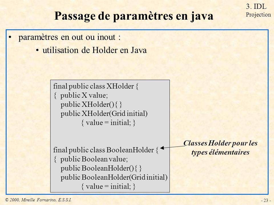 © 2000, Mireille Fornarino, E.S.S.I. - 23 - Passage de paramètres en java paramètres en out ou inout : utilisation de Holder en Java 3. IDL Projection