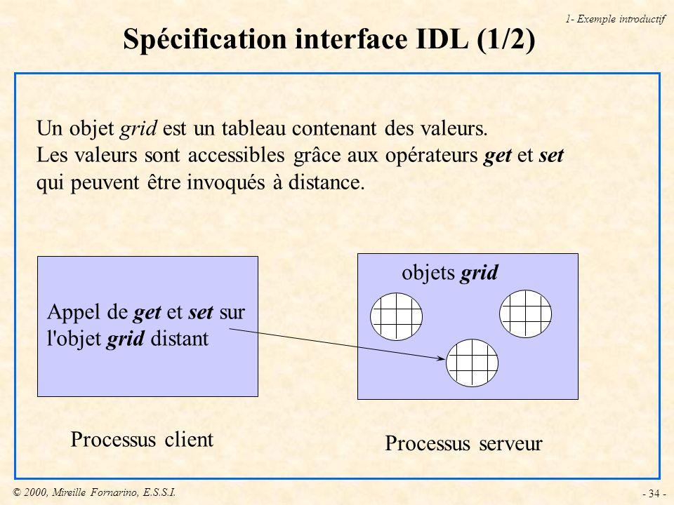 © 2000, Mireille Fornarino, E.S.S.I. - 34 - Spécification interface IDL (1/2) Un objet grid est un tableau contenant des valeurs. Les valeurs sont acc