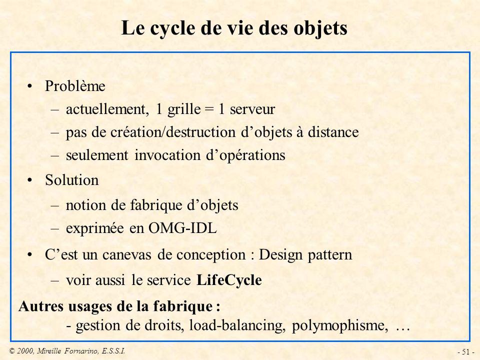 © 2000, Mireille Fornarino, E.S.S.I. - 51 - Le cycle de vie des objets Problème –actuellement, 1 grille = 1 serveur –pas de création/destruction dobje