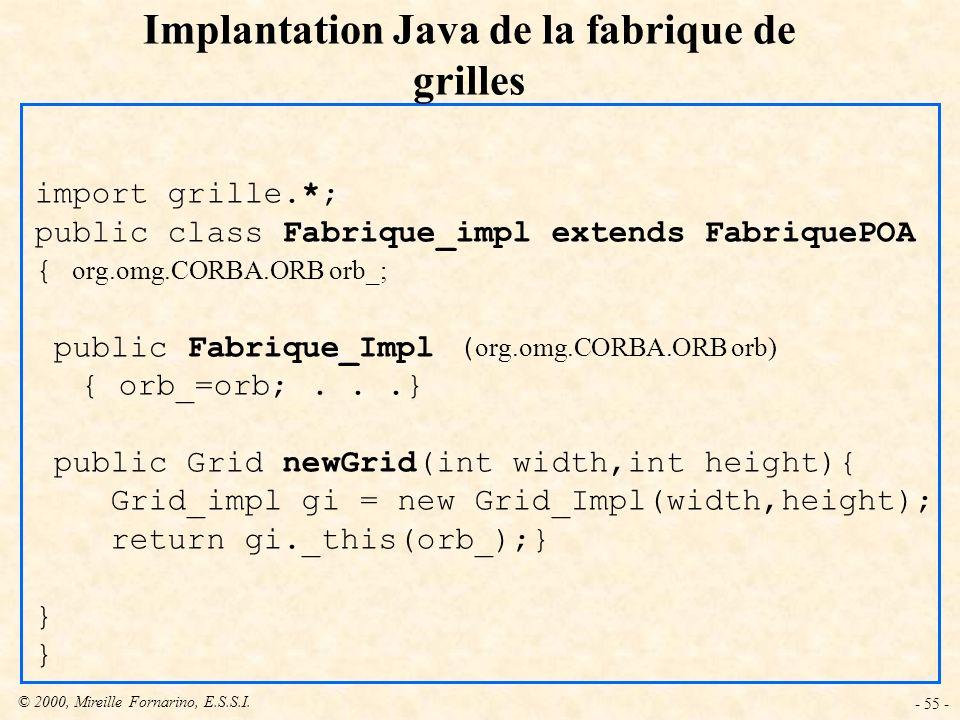 © 2000, Mireille Fornarino, E.S.S.I. - 55 - Implantation Java de la fabrique de grilles import grille.*; public class Fabrique_impl extends FabriquePO