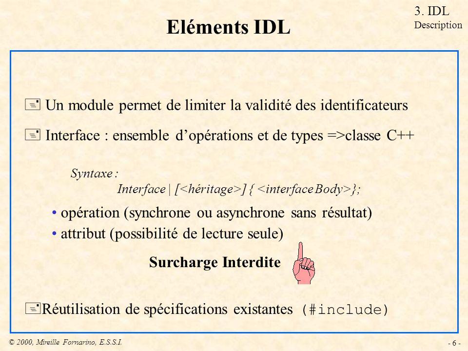 © 2000, Mireille Fornarino, E.S.S.I. - 6 - Eléments IDL + Un module permet de limiter la validité des identificateurs + Interface : ensemble dopératio