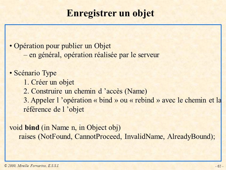© 2000, Mireille Fornarino, E.S.S.I. - 65 - Enregistrer un objet Opération pour publier un Objet – en général, opération réalisée par le serveur Scéna