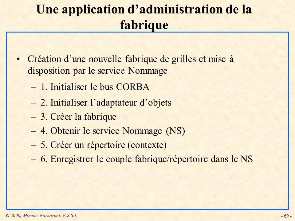 © 2000, Mireille Fornarino, E.S.S.I. - 69 - Création dune nouvelle fabrique de grilles et mise à disposition par le service Nommage –1. Initialiser le