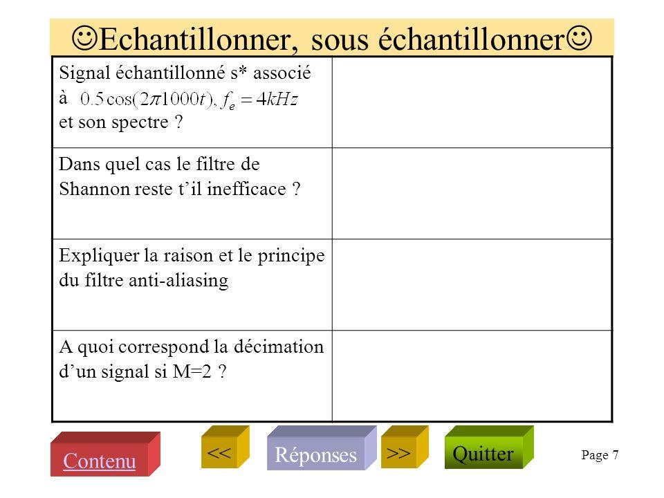 Page 6 Questions sur TFD et FFT Expression de la TFD de : Donner lallure de : Quelle est la périodicité de Que vaut module de : << Réponses Quitter >>