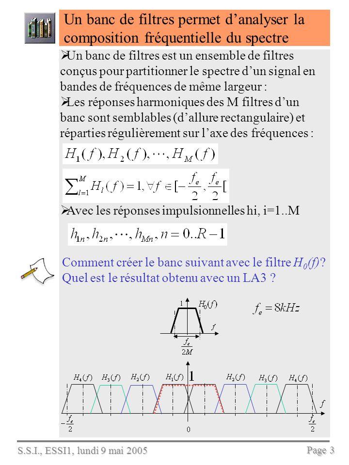S.S.I., ESSI1, lundi 9 mai 2005 Page 3 Un banc de filtres permet danalyser la composition fréquentielle du spectre Comment créer le banc suivant avec le filtre H 0 (f).