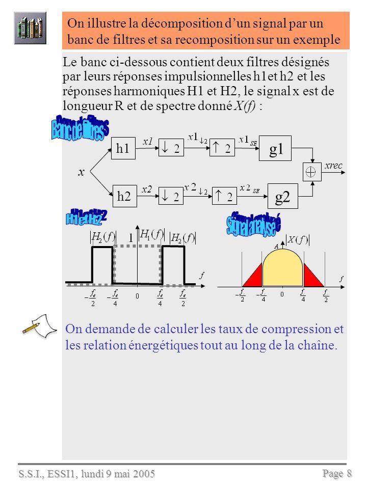 S.S.I., ESSI1, lundi 9 mai 2005 Page 8 On illustre la décomposition dun signal par un banc de filtres et sa recomposition sur un exemple Le banc ci-dessous contient deux filtres désignés par leurs réponses impulsionnelles h1et h2 et les réponses harmoniques H1 et H2, le signal x est de longueur R et de spectre donné X(f) : h1 h2 g2 g1 x x1 x2 xrec On demande de calculer les taux de compression et les relation énergétiques tout au long de la chaîne.