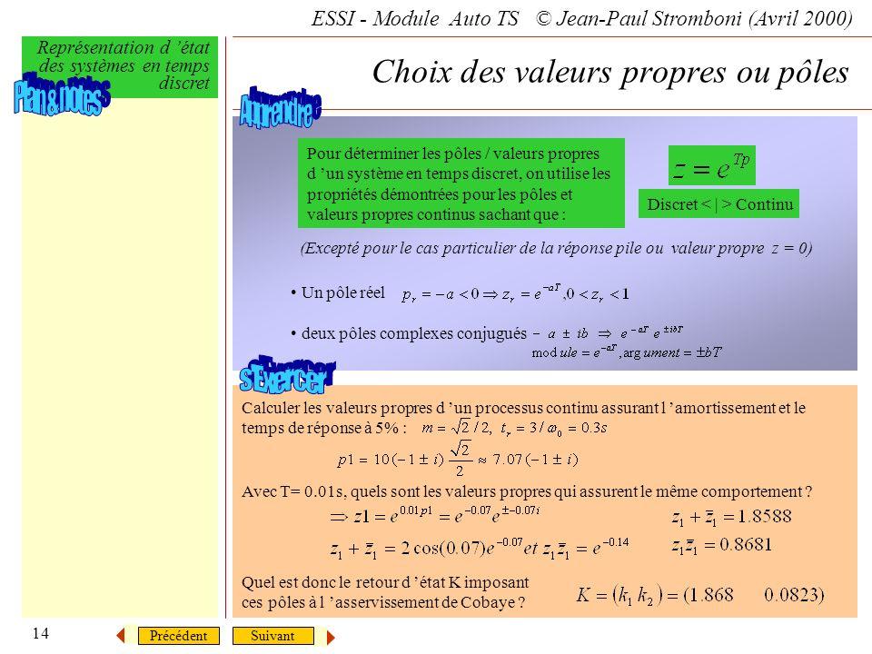 SuivantPrécédent ESSI - Module Auto TS © Jean-Paul Stromboni (Avril 2000) Représentation d état des systèmes en temps discret 14 Choix des valeurs pro