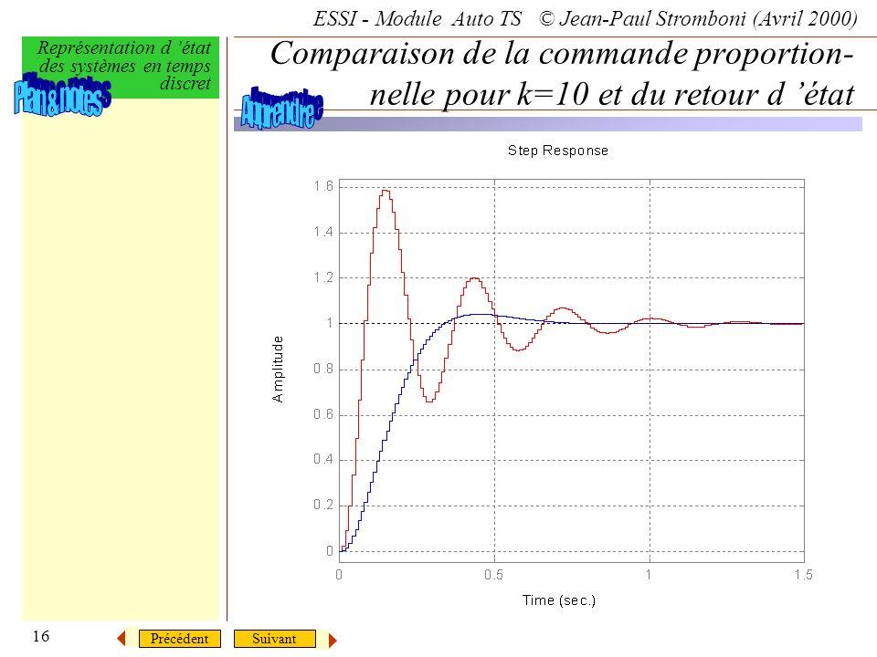 SuivantPrécédent ESSI - Module Auto TS © Jean-Paul Stromboni (Avril 2000) Représentation d état des systèmes en temps discret 16 Comparaison de la com