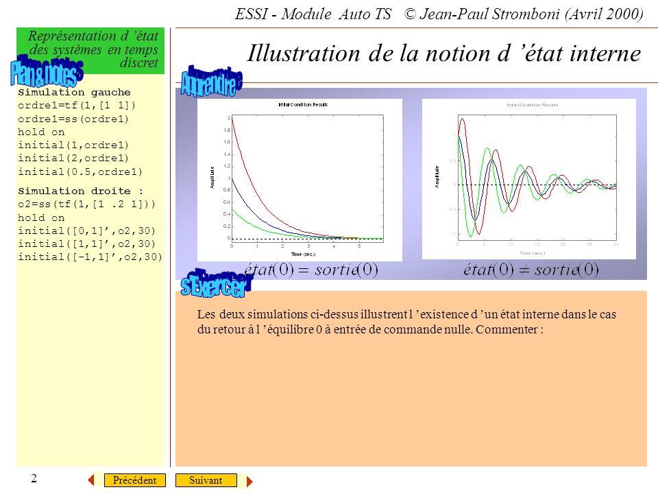SuivantPrécédent ESSI - Module Auto TS © Jean-Paul Stromboni (Avril 2000) Représentation d état des systèmes en temps discret 2 Illustration de la not