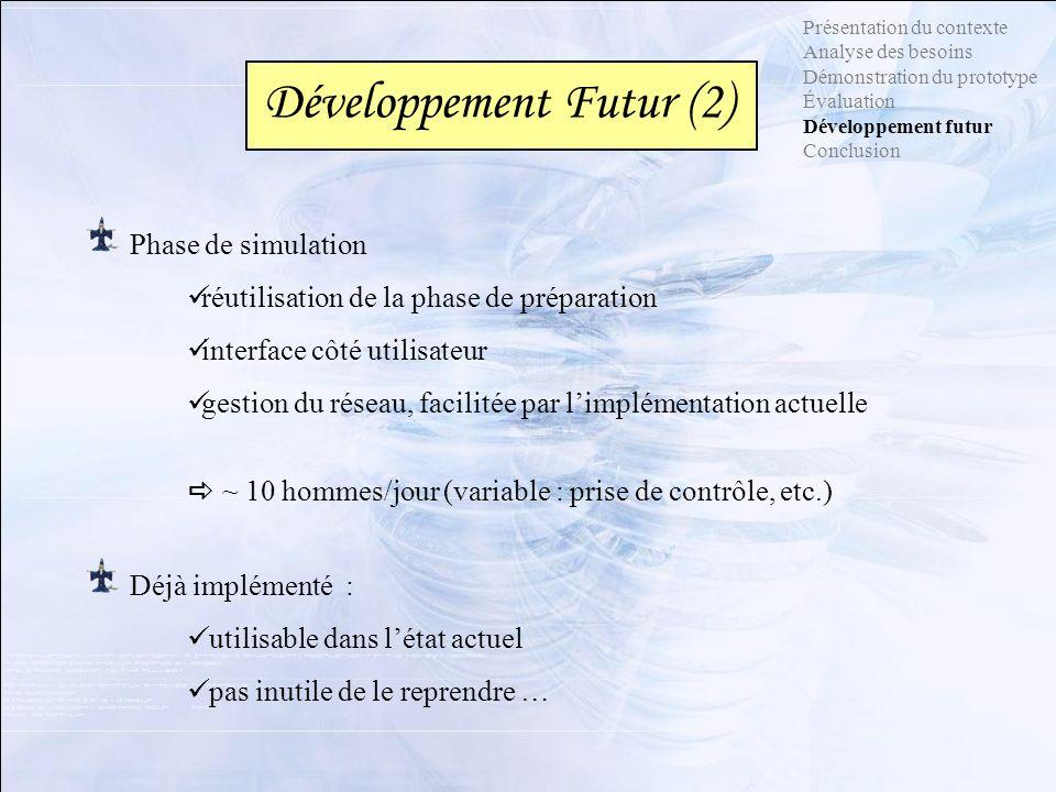 Présentation du contexte Analyse des besoins Démonstration du prototype Évaluation Développement futur Conclusion Développement Futur (2) Phase de sim