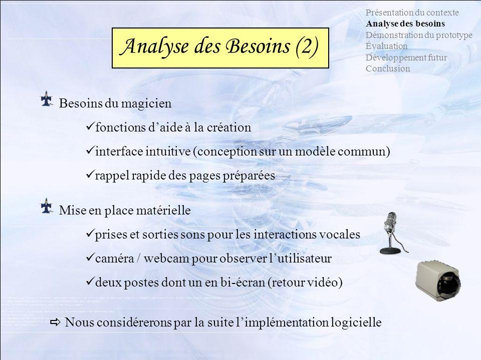 Analyse des Besoins (2) Présentation du contexte Analyse des besoins Démonstration du prototype Évaluation Développement futur Conclusion Besoins du m