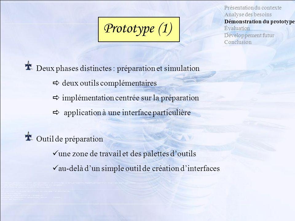 Présentation du contexte Analyse des besoins Démonstration du prototype Évaluation Développement futur Conclusion Prototype (1) Deux phases distinctes