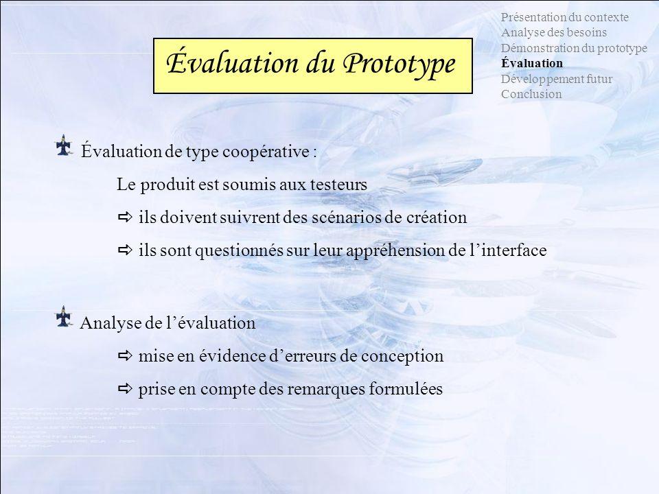 Présentation du contexte Analyse des besoins Démonstration du prototype Évaluation Développement futur Conclusion Évaluation du Prototype Évaluation d