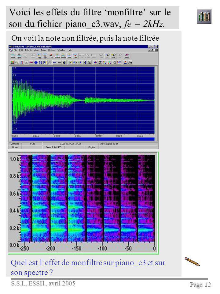 S.S.I., ESSI1, avril 2005 Page 12 Voici les effets du filtre monfiltre sur le son du fichier piano_c3.wav, fe = 2kHz. On voit la note non filtrée, pui