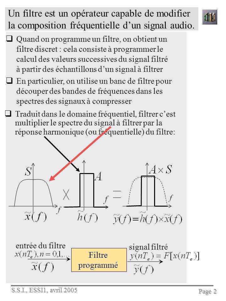 S.S.I., ESSI1, avril 2005 Page 2 Un filtre est un opérateur capable de modifier la composition fréquentielle dun signal audio. Quand on programme un f