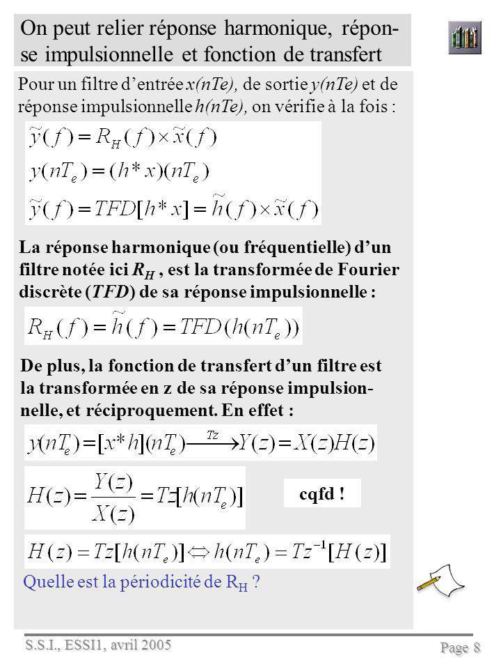S.S.I., ESSI1, avril 2005 Page 9 On peut relier réponse harmonique, répon- se impulsionnelle et fonction de transfert Du fait de lidentité de la transformée en z et de la transformée de Fourier discrète du signal h(nT e ) sil est causal, on passe de lune à lautre par un changement de variable : Question dapplication : préciser les représentations du filtre