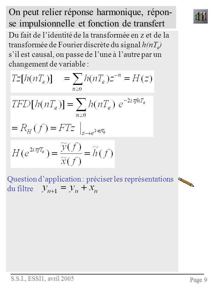 S.S.I., ESSI1, avril 2005 Page 9 On peut relier réponse harmonique, répon- se impulsionnelle et fonction de transfert Du fait de lidentité de la trans