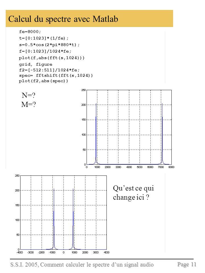 S.S.I. 2005, Comment calculer le spectre dun signal audio Page 10 Le spectrogramme représente lévolution du spectre à court terme au cours du temps On