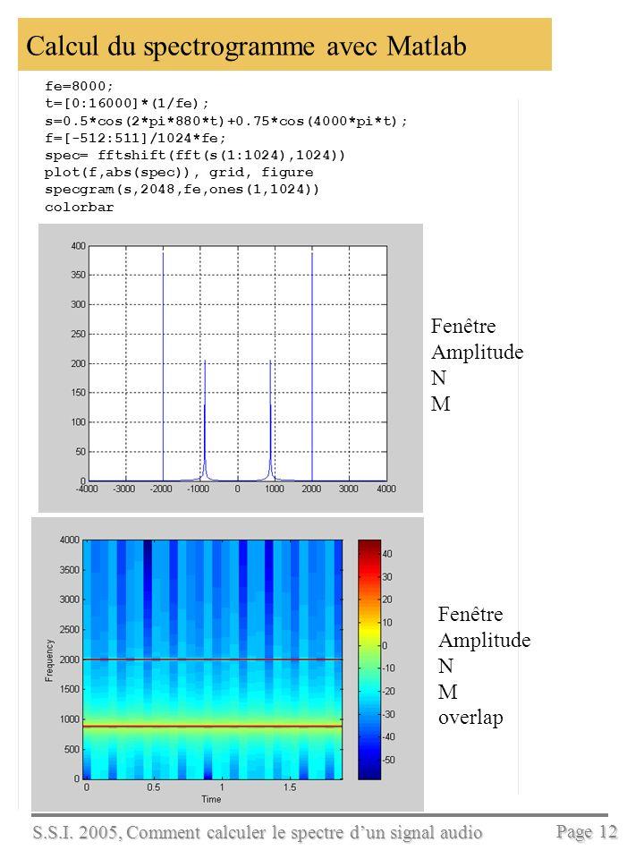 S.S.I. 2005, Comment calculer le spectre dun signal audio Page 11 Calcul du spectre avec Matlab fe=8000; t=[0:1023]*(1/fe); s=0.5*cos(2*pi*880*t); f=[