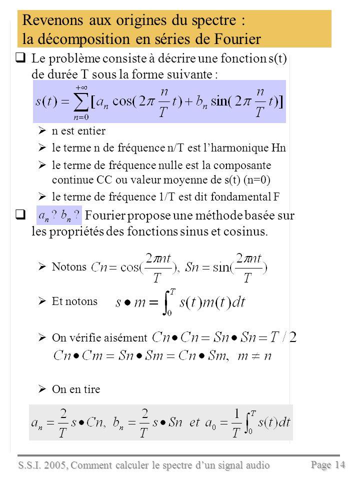 S.S.I. 2005, Comment calculer le spectre dun signal audio Page 13 Quelques propriétés de la distribution de Dirac qui seront réutilisées dans la suite
