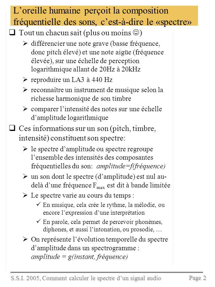 S.S.I. 2005, Comment calculer le spectre dun signal audio Page 1 Comment calculer le spectre dun signal audio Séance 4, très importante, 1 heure Versi