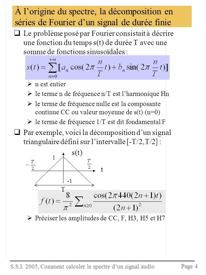 S.S.I. 2005, Comment calculer le spectre dun signal audio Page 3 Un son est aussi bien décrit par les valeurs ins- tantanées du signal associé que par