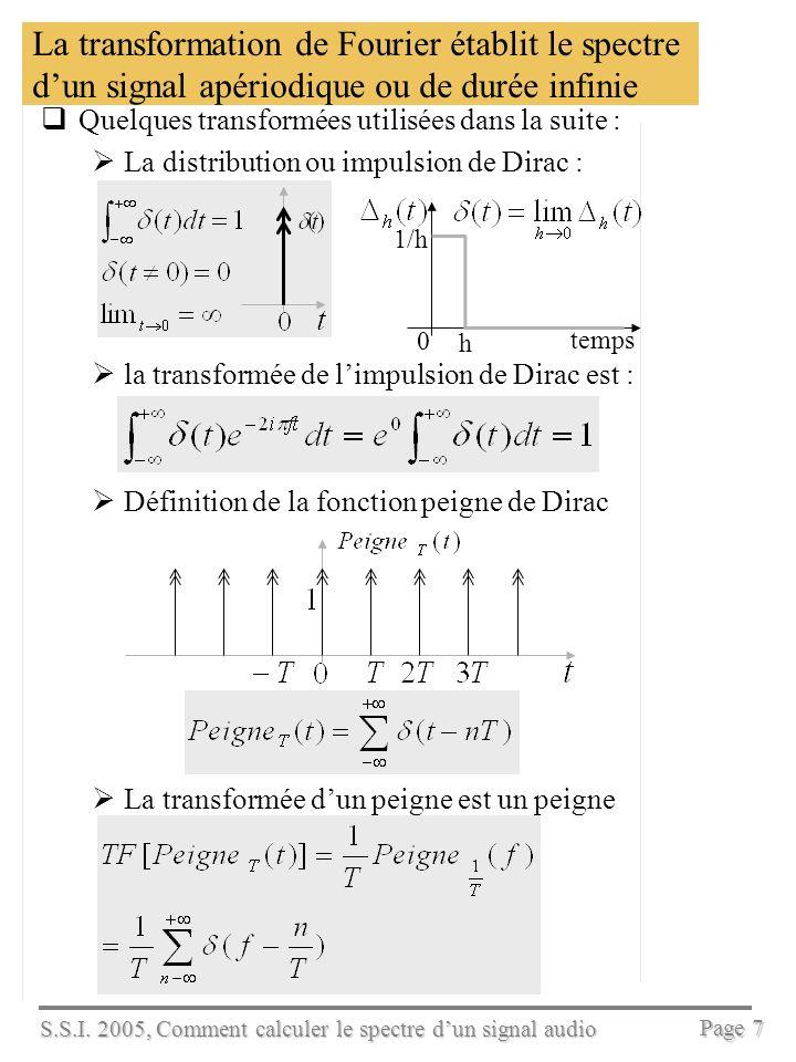 S.S.I. 2005, Comment calculer le spectre dun signal audio Page 6 La transformation de Fourier établit le spectre dun signal quelconque Définition de l
