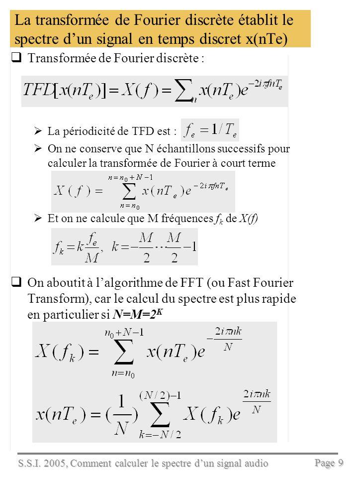 S.S.I. 2005, Comment calculer le spectre dun signal audio Page 8 La transformation de Fourier établit le spectre dun signal apériodique ou de durée in