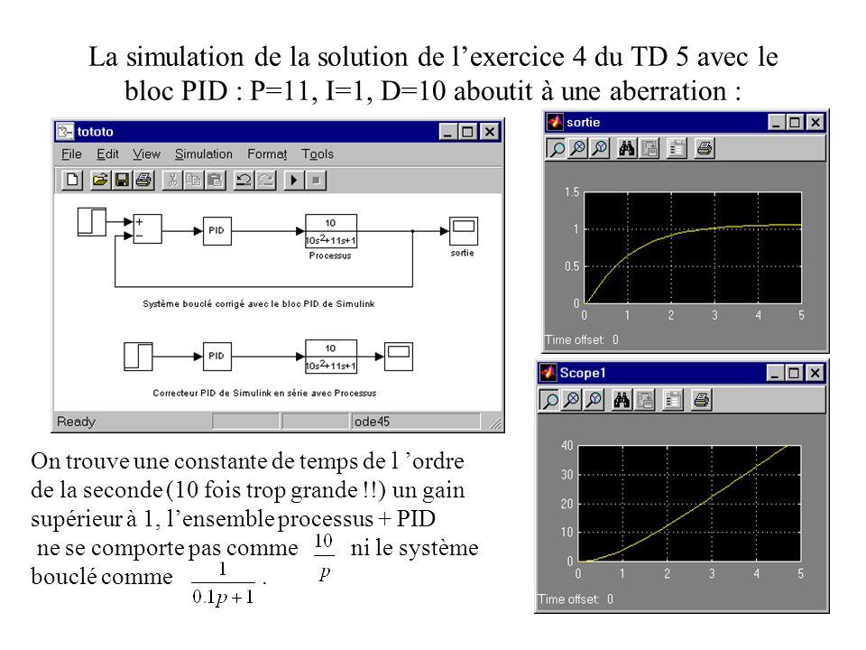 La simulation de la solution de lexercice 4 du TD 5 avec le bloc PID : P=11, I=1, D=10 aboutit à une aberration : On trouve une constante de temps de