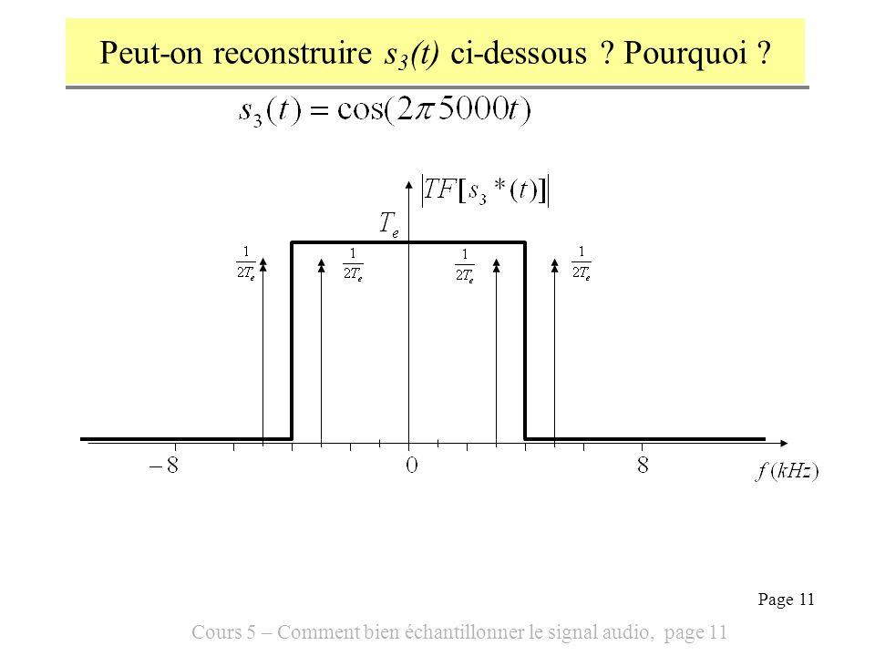 Cours 5 – Comment bien échantillonner le signal audio, page 11 Page 11 Peut-on reconstruire s 3 (t) ci-dessous ? Pourquoi ?