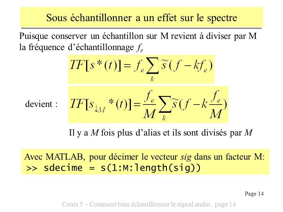 Cours 5 – Comment bien échantillonner le signal audio, page 14 Page 14 Sous échantillonner a un effet sur le spectre devient : Puisque conserver un éc