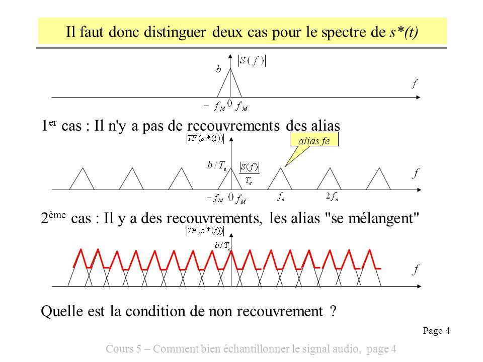 Cours 5 – Comment bien échantillonner le signal audio, page 4 Page 4 Il faut donc distinguer deux cas pour le spectre de s*(t) 1 er cas : Il n'y a pas
