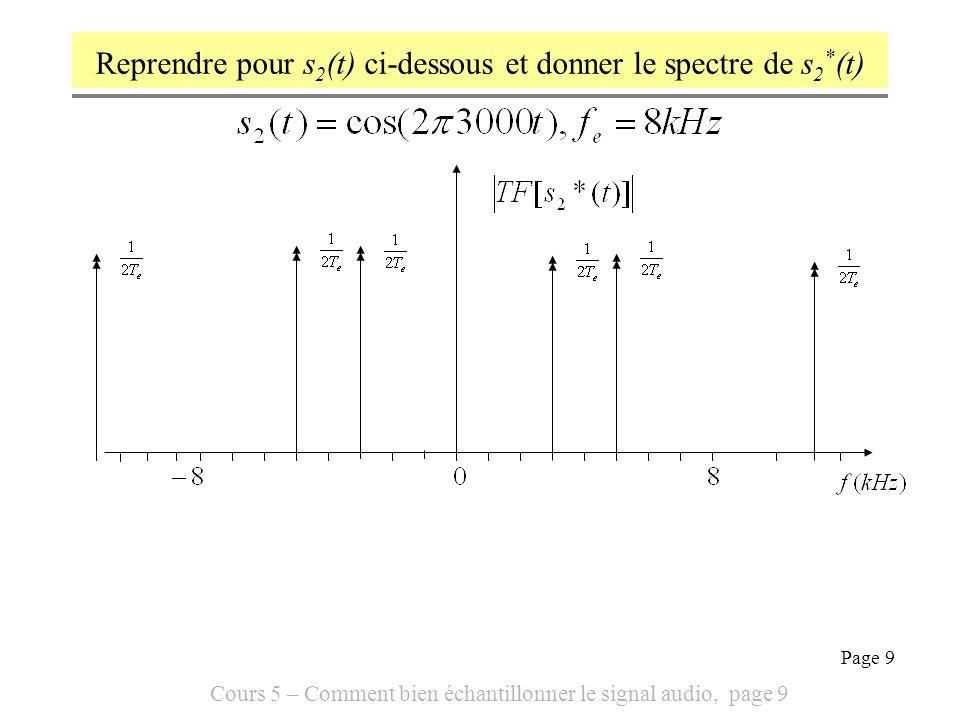 Cours 5 – Comment bien échantillonner le signal audio, page 10 Page 10 Retrouver le spectre de s 2 (t) avec le filtre de Shannon