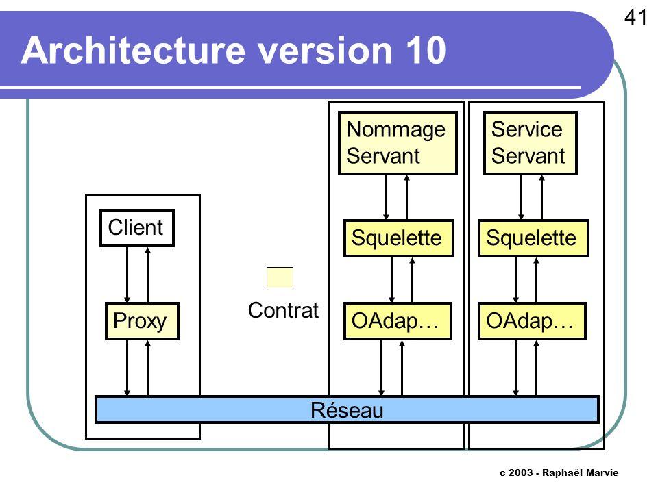 41 c 2003 - Raphaël Marvie Architecture version 10 Proxy Réseau OAdap… Nommage Servant Client Contrat Service Servant Squelette OAdap…