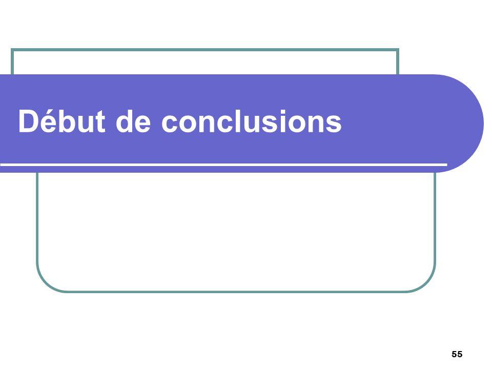 55 Début de conclusions