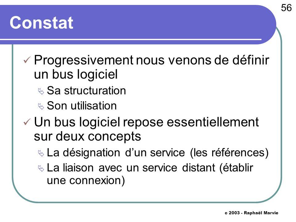 56 c 2003 - Raphaël Marvie Constat Progressivement nous venons de définir un bus logiciel Sa structuration Son utilisation Un bus logiciel repose essentiellement sur deux concepts La désignation dun service (les références) La liaison avec un service distant (établir une connexion)