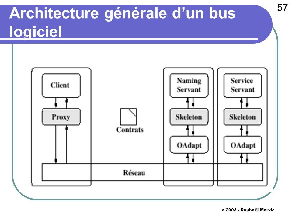 57 c 2003 - Raphaël Marvie Architecture générale dun bus logiciel